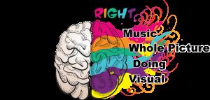 phát triển trí não trẻ bằng âm nhạc