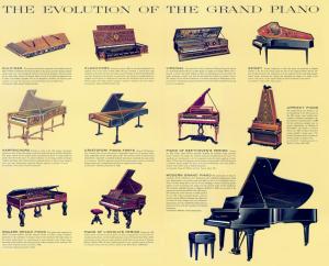 đàn piano tại Việt Nam